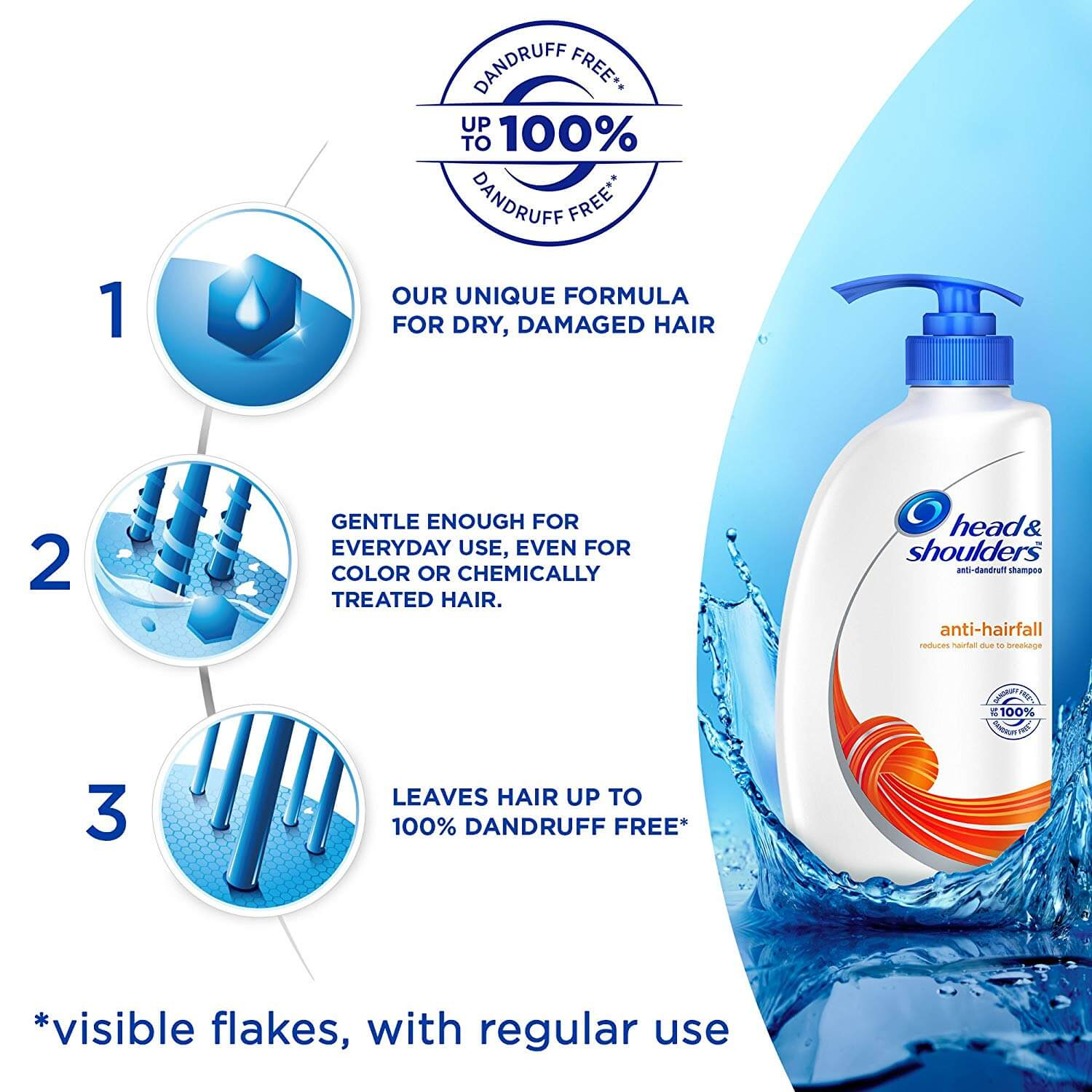 Indograce Emart Head Shoulders Anti Hair Fall Shampoo 750ml Pantene Sampo Hairfall Control Buy Building Construction Materials Household Items Supplies Online